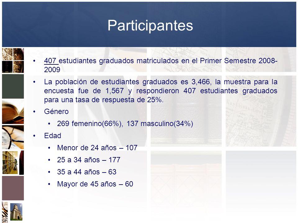 Participantes407 estudiantes graduados matriculados en el Primer Semestre 2008-2009.