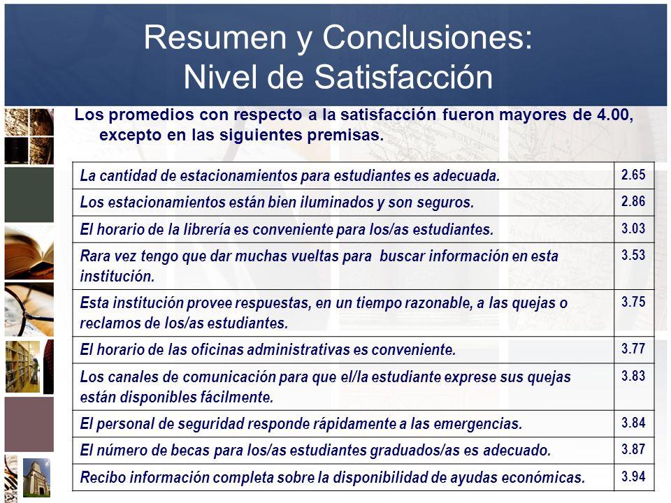 Resumen y Conclusiones: Nivel de Satisfacción