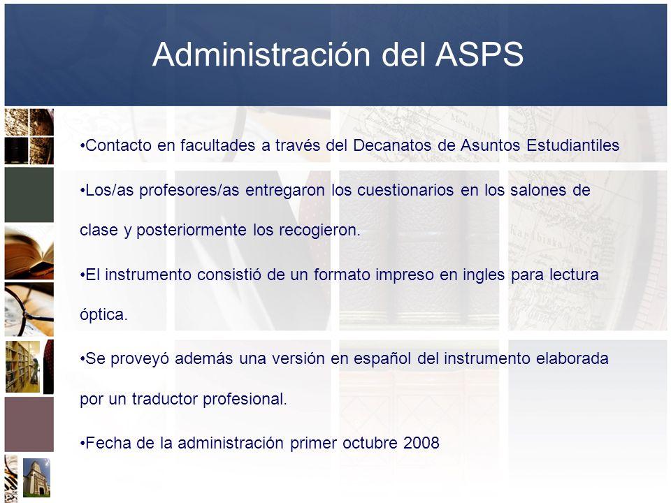 Administración del ASPS