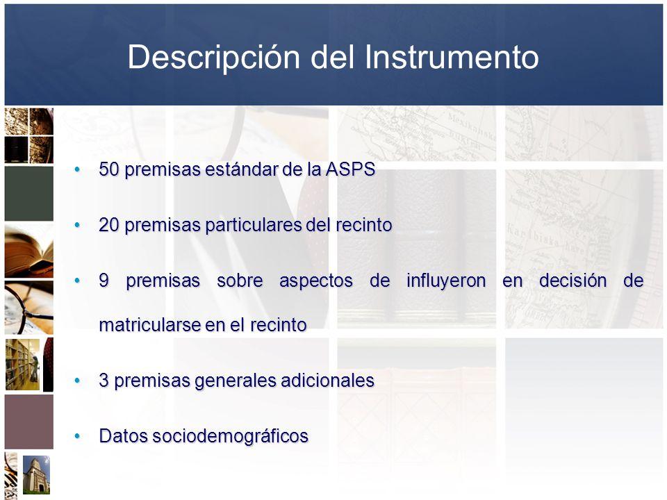 Descripción del Instrumento