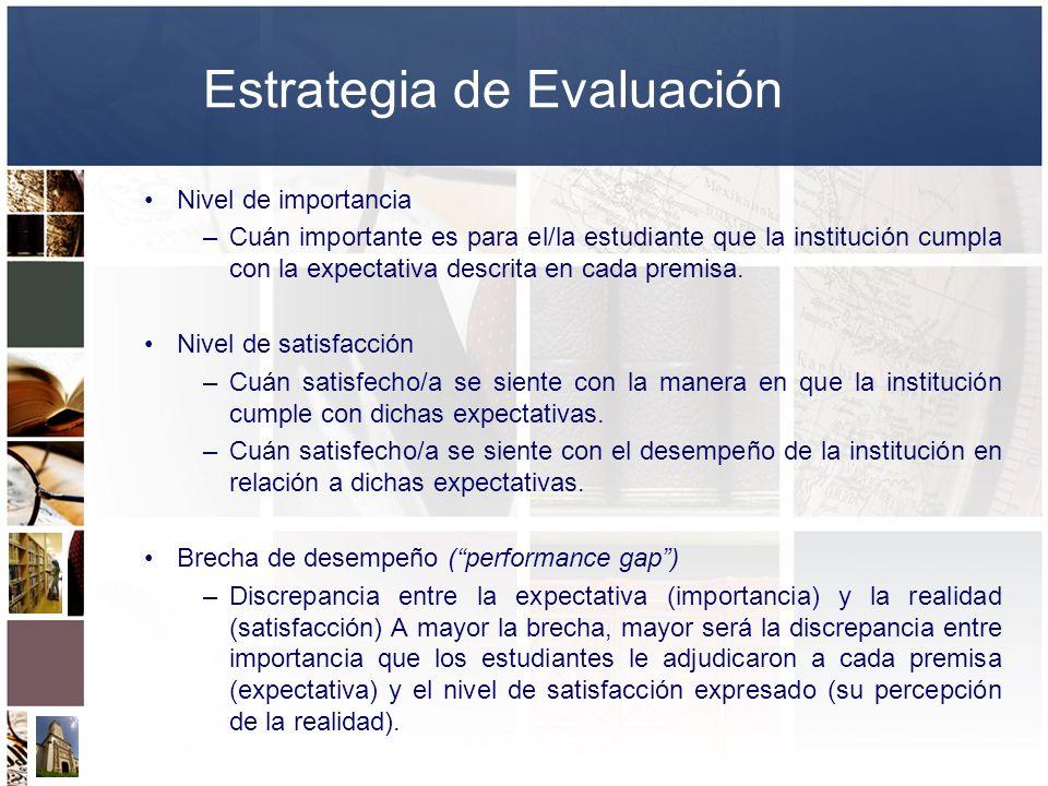 Estrategia de Evaluación