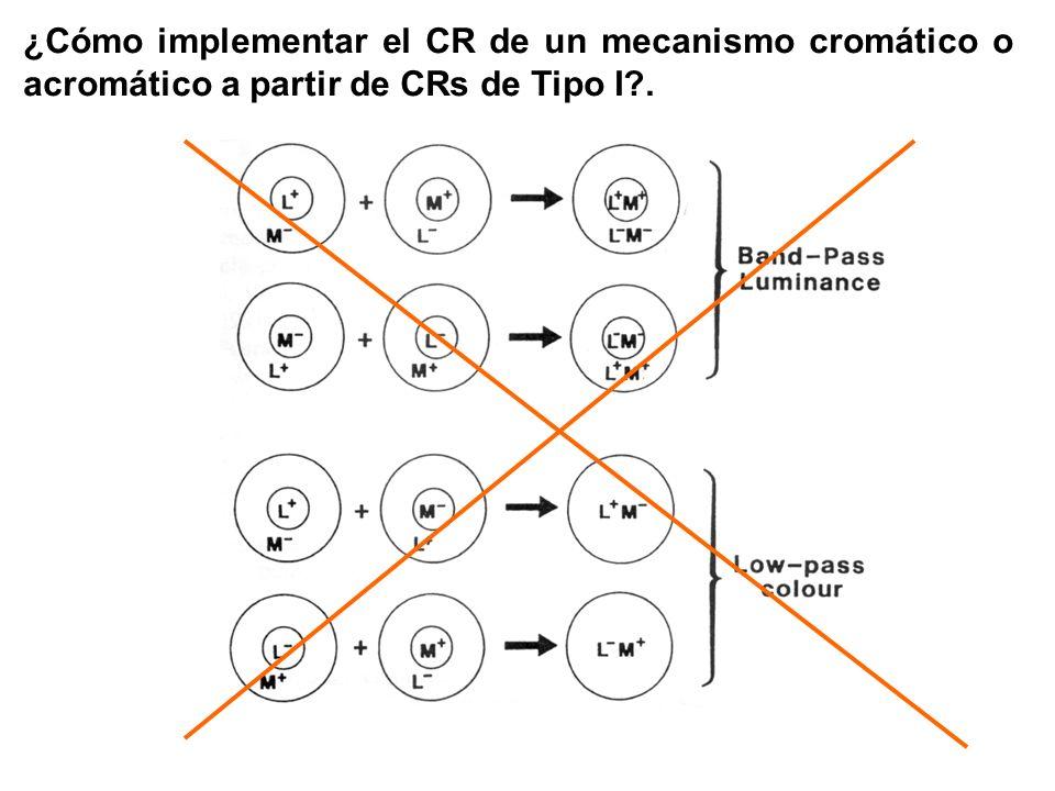 ¿Cómo implementar el CR de un mecanismo cromático o acromático a partir de CRs de Tipo I .