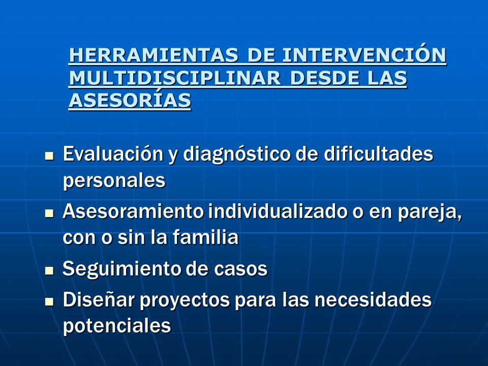 HERRAMIENTAS DE INTERVENCIÓN MULTIDISCIPLINAR DESDE LAS ASESORÍAS