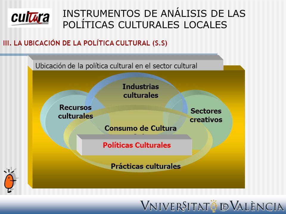 Industrias culturales Consumo de Cultura Ocio