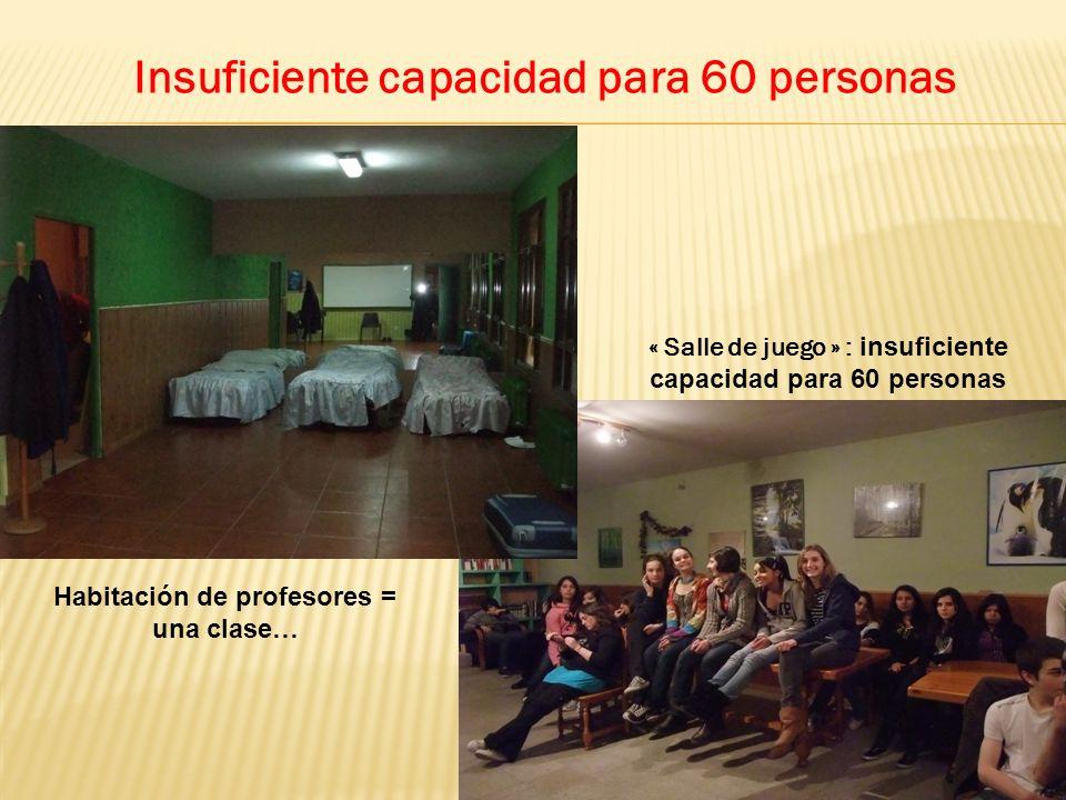 Insuficiente capacidad para 60 personas