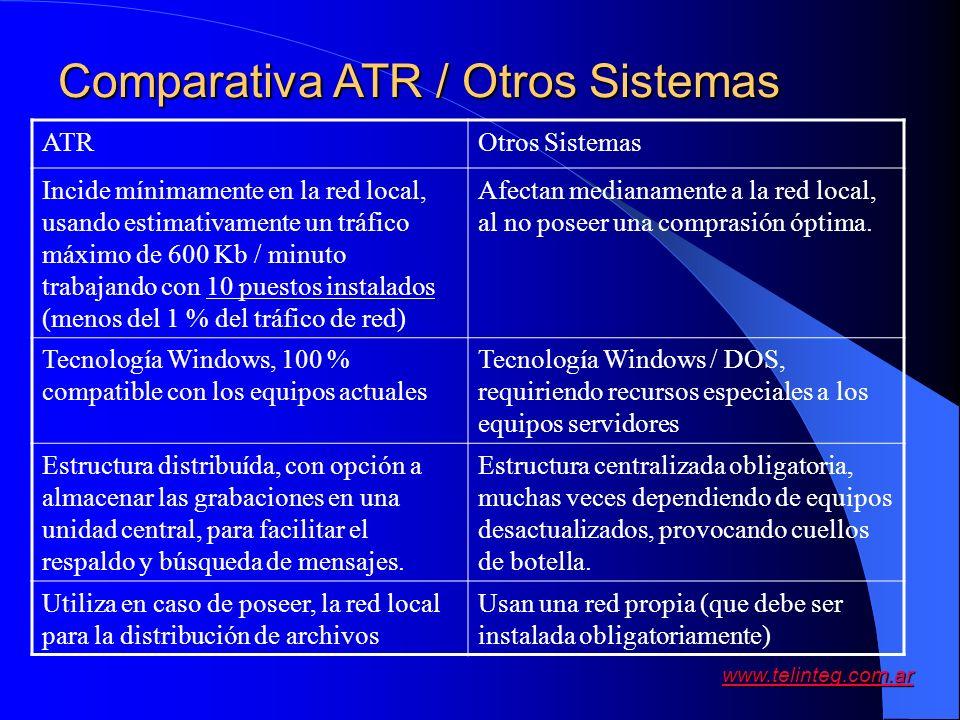 Comparativa ATR / Otros Sistemas