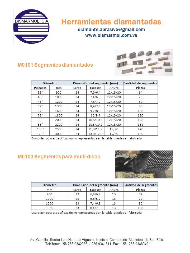 Dimensión del segmento (mm) Dimensión del segmento (mm)
