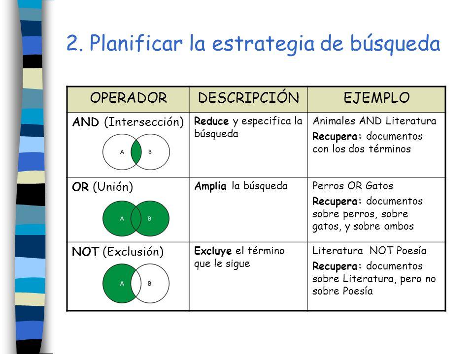 2. Planificar la estrategia de búsqueda