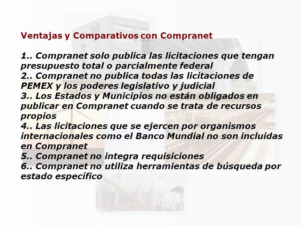 Ventajas y Comparativos con Compranet 1