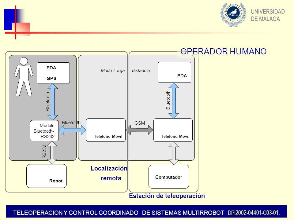 OPERADOR HUMANO Localización remota Estación de teleoperación