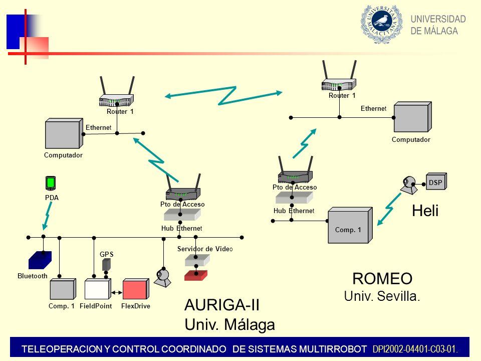 Heli ROMEO AURIGA-II Univ. Málaga Univ. Sevilla.
