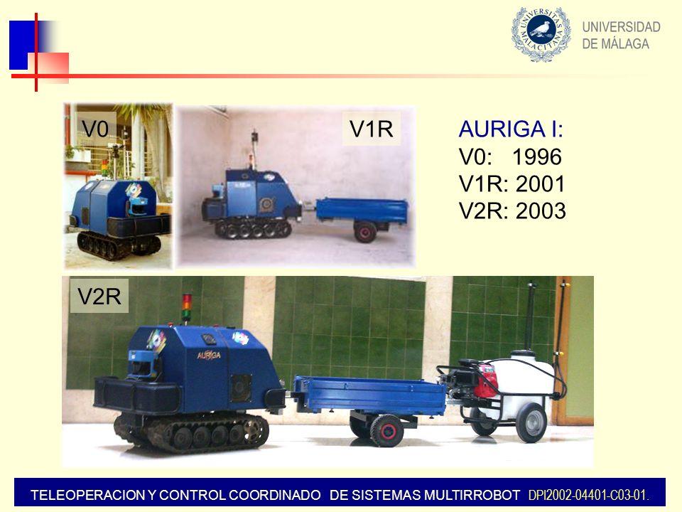 V0 V1R AURIGA I: V0: 1996 V1R: 2001 V2R: 2003 V2R