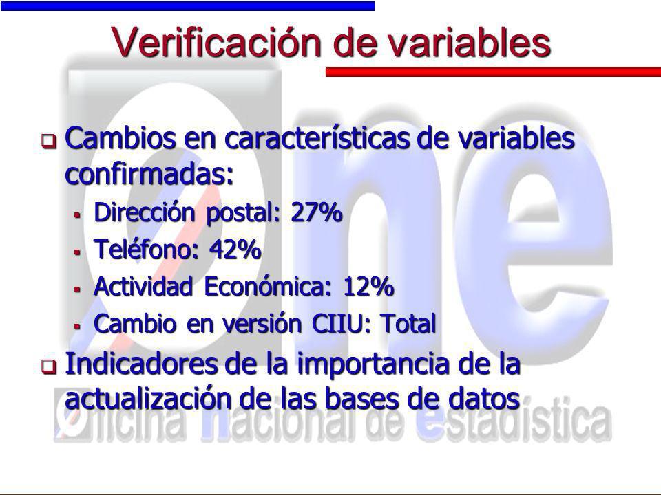 Verificación de variables