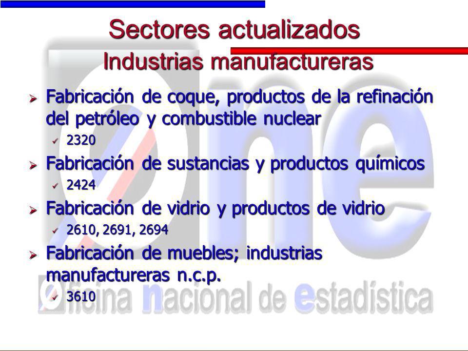 Sectores actualizados Industrias manufactureras