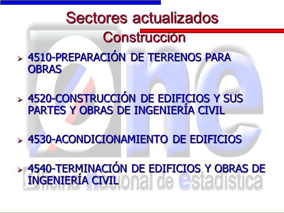 Sectores actualizados Construcción