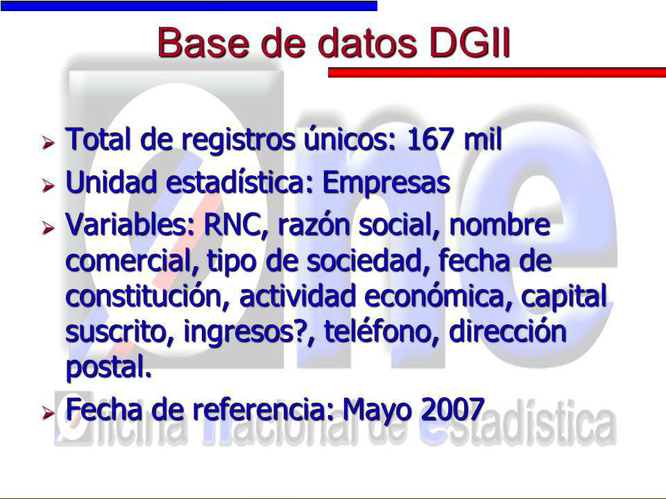 Base de datos DGII Total de registros únicos: 167 mil