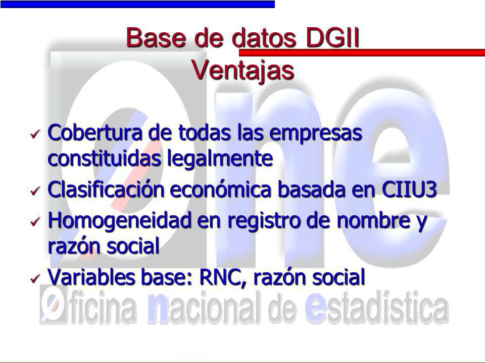 Base de datos DGII Ventajas