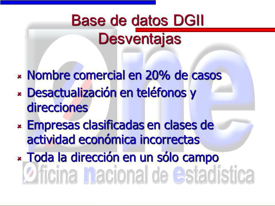 Base de datos DGII Desventajas