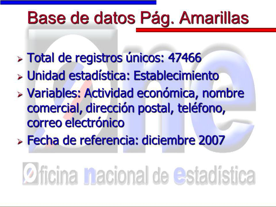 Base de datos Pág. Amarillas