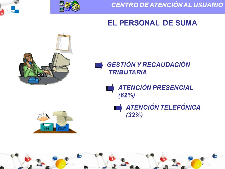 EL PERSONAL DE SUMA CENTRO DE ATENCIÓN AL USUARIO