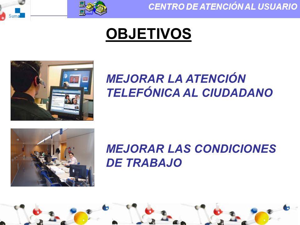 OBJETIVOS MEJORAR LA ATENCIÓN TELEFÓNICA AL CIUDADANO