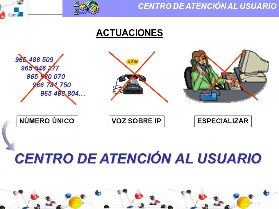 CENTRO DE ATENCIÓN AL USUARIO