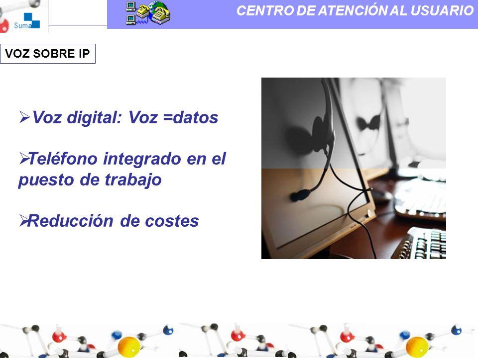 Voz digital: Voz =datos Teléfono integrado en el puesto de trabajo