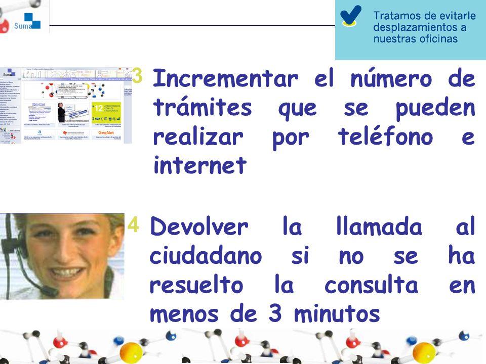 Incrementar el número de trámites que se pueden realizar por teléfono e internet