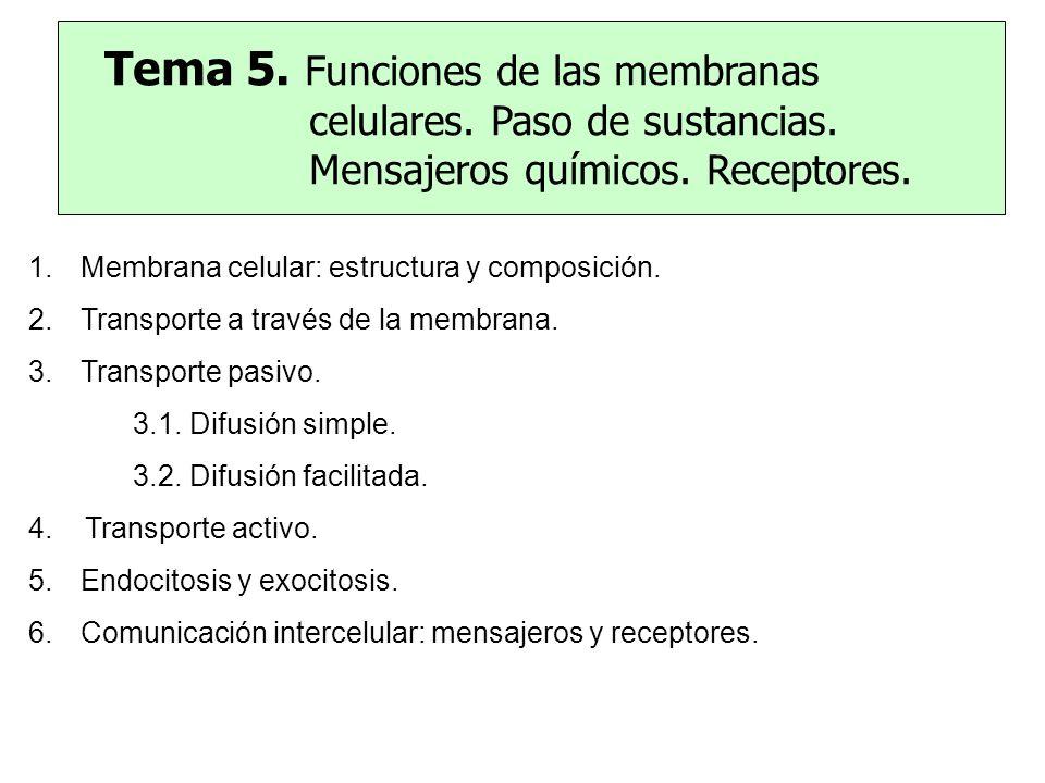 Tema 5. Funciones de las membranas celulares. Paso de sustancias