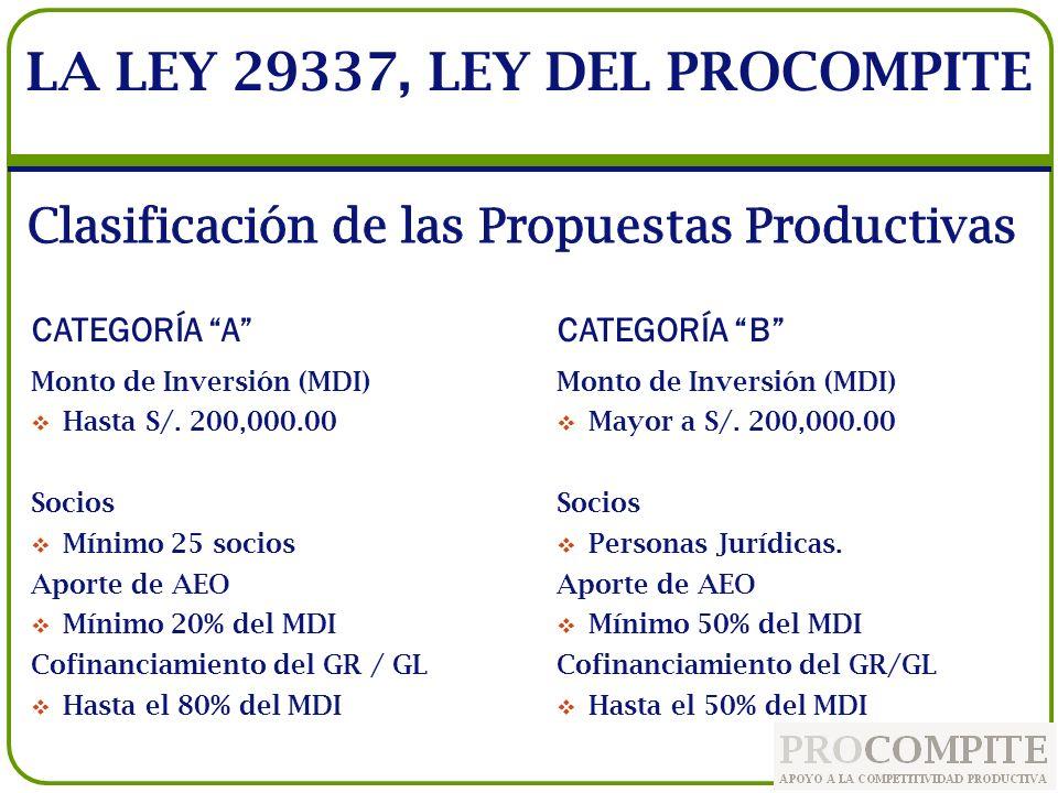Clasificación de las Propuestas Productivas