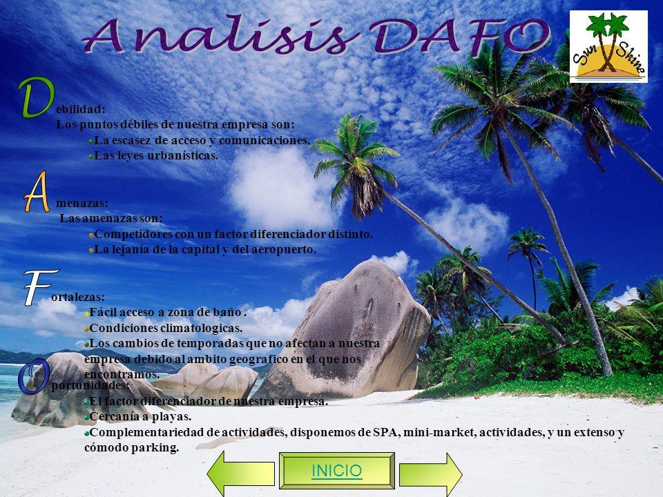 Analisis DAFO D A F O INICIO ebilidad: