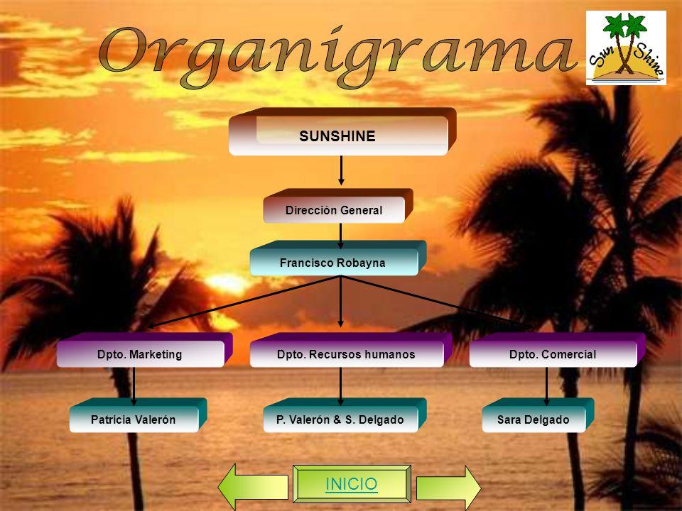 Organigrama INICIO SUNSHINE Patricia Valerón P. Valerón & S. Delgado
