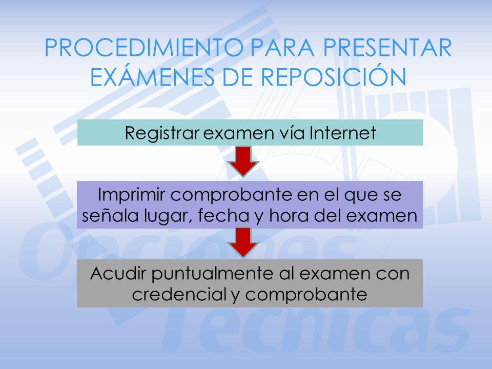 PROCEDIMIENTO PARA PRESENTAR EXÁMENES DE REPOSICIÓN