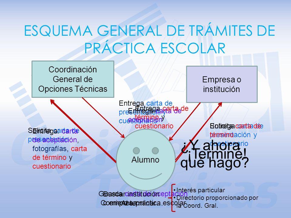ESQUEMA GENERAL DE TRÁMITES DE PRÁCTICA ESCOLAR