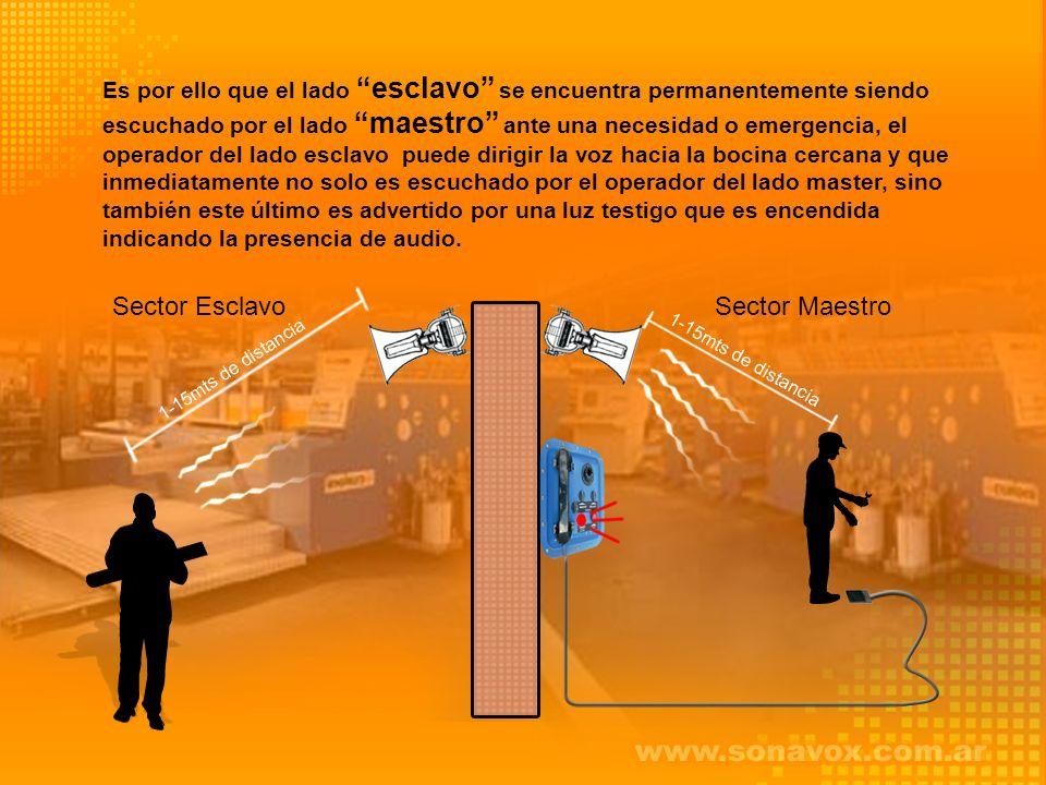 Sector Esclavo Sector Maestro
