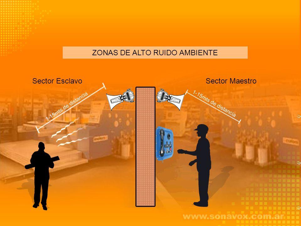 ZONAS DE ALTO RUIDO AMBIENTE