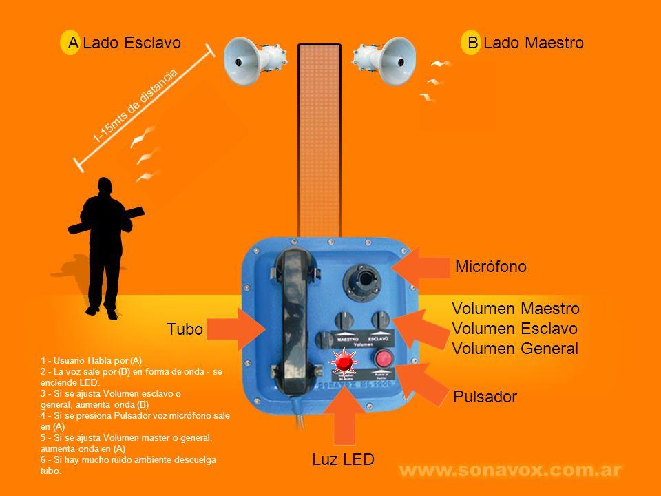 A Lado Esclavo B Lado Maestro Micrófono Volumen Maestro