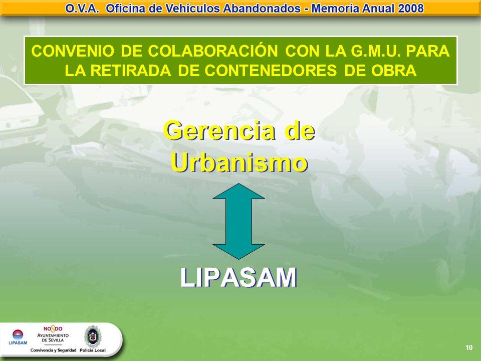 Gerencia de Urbanismo LIPASAM