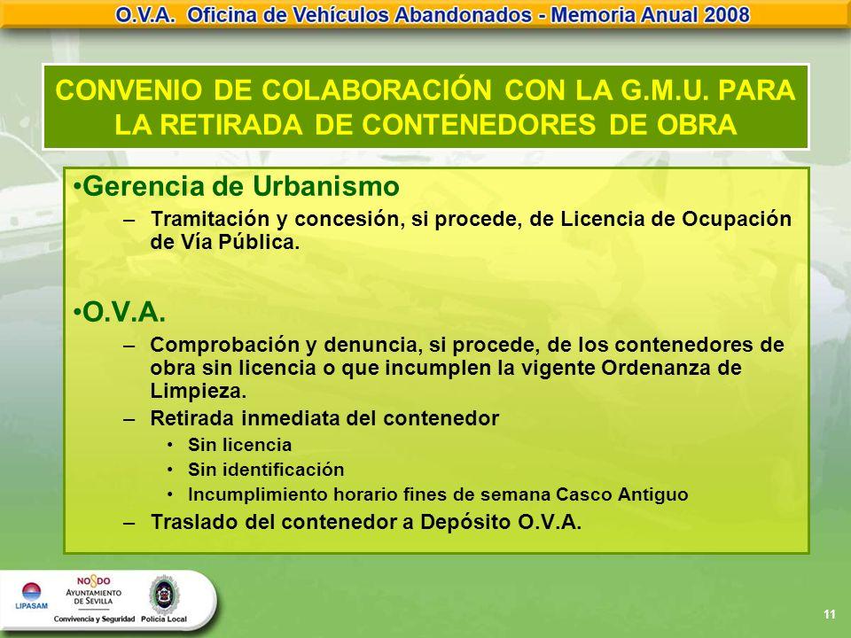 CONVENIO DE COLABORACIÓN CON LA G. M. U