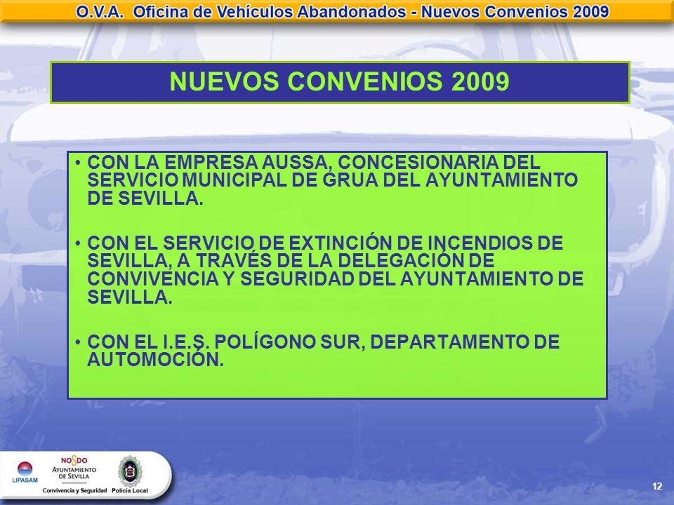 NUEVOS CONVENIOS 2009 CON LA EMPRESA AUSSA, CONCESIONARIA DEL SERVICIO MUNICIPAL DE GRUA DEL AYUNTAMIENTO DE SEVILLA.