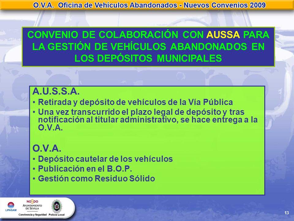 CONVENIO DE COLABORACIÓN CON AUSSA PARA LA GESTIÓN DE VEHÍCULOS ABANDONADOS EN LOS DEPÓSITOS MUNICIPALES