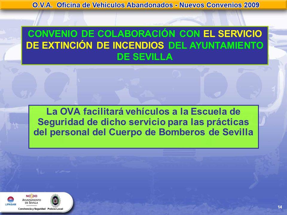CONVENIO DE COLABORACIÓN CON EL SERVICIO DE EXTINCIÓN DE INCENDIOS DEL AYUNTAMIENTO DE SEVILLA