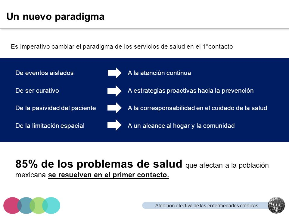 Un nuevo paradigmaEs imperativo cambiar el paradigma de los servicios de salud en el 1°contacto. De eventos aislados.