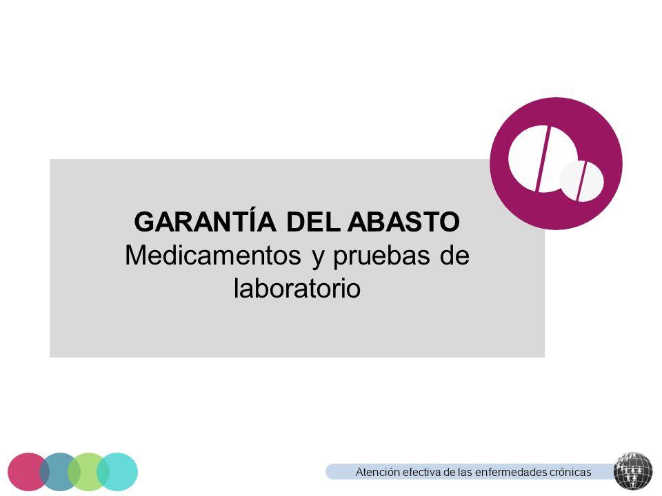Medicamentos y pruebas de laboratorio