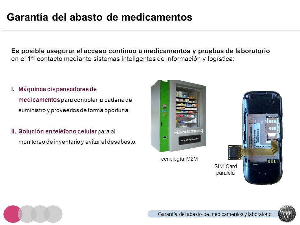 Garantía del abasto de medicamentos