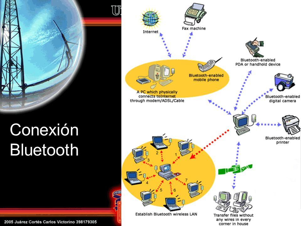Conexión Bluetooth