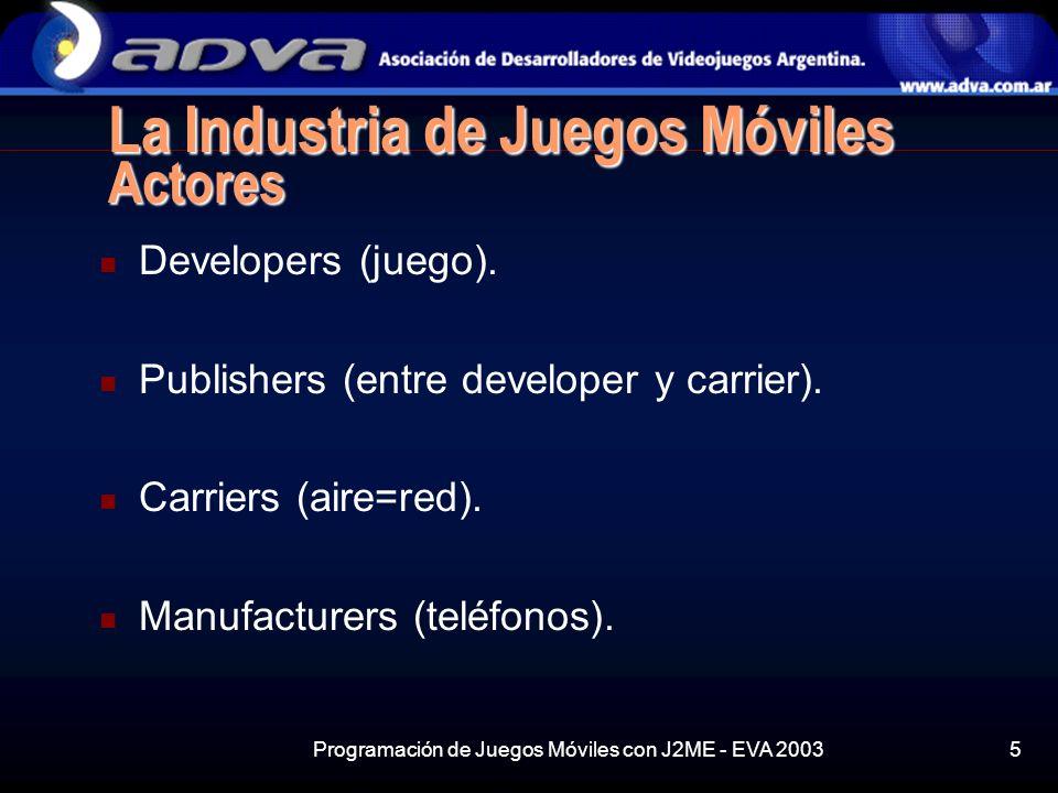 La Industria de Juegos Móviles Actores