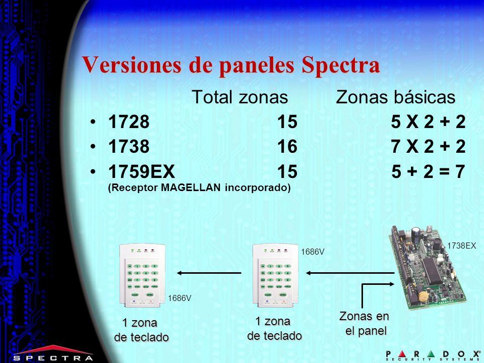 Versiones de paneles Spectra