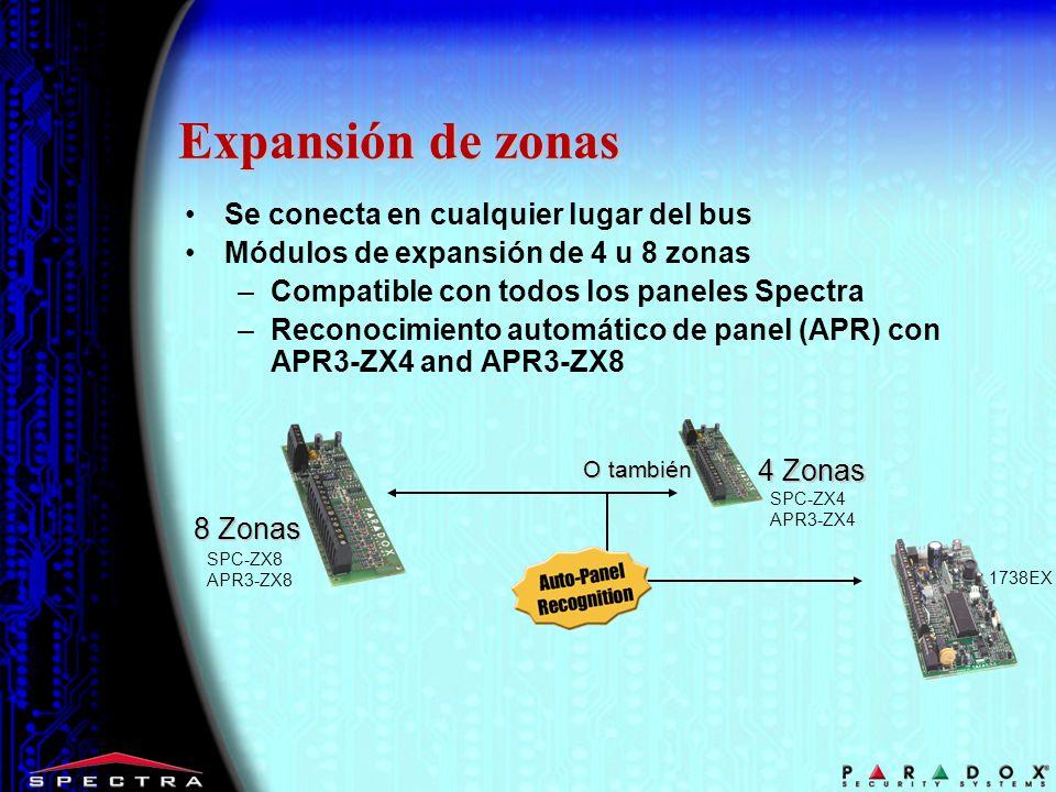 Expansión de zonas Se conecta en cualquier lugar del bus