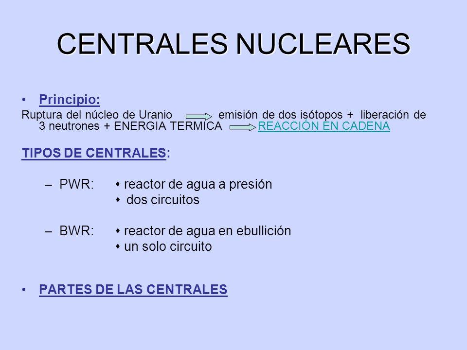 CENTRALES NUCLEARES Principio: TIPOS DE CENTRALES:
